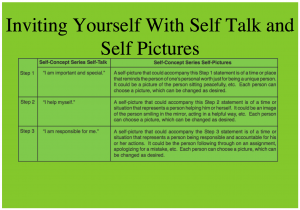 Role of Self Concept Page
